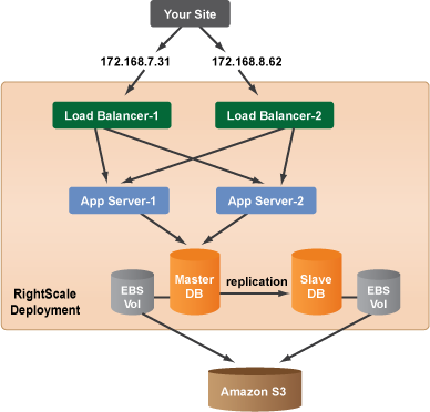 aws docs application load balancer