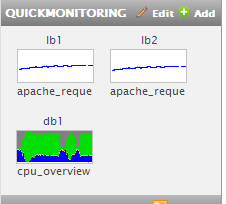 cm-quick-monitoring-graphs-example.png