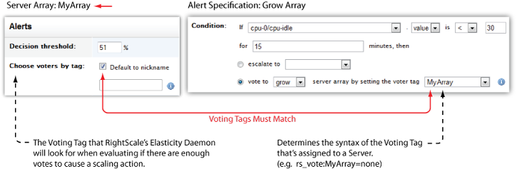 cm-voting-tag-match.png