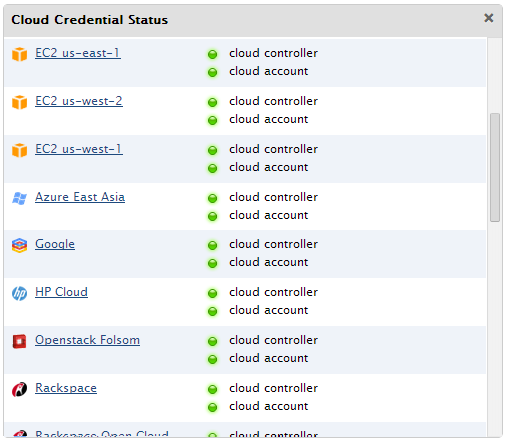 cm-widgets-cloud-credentials.png